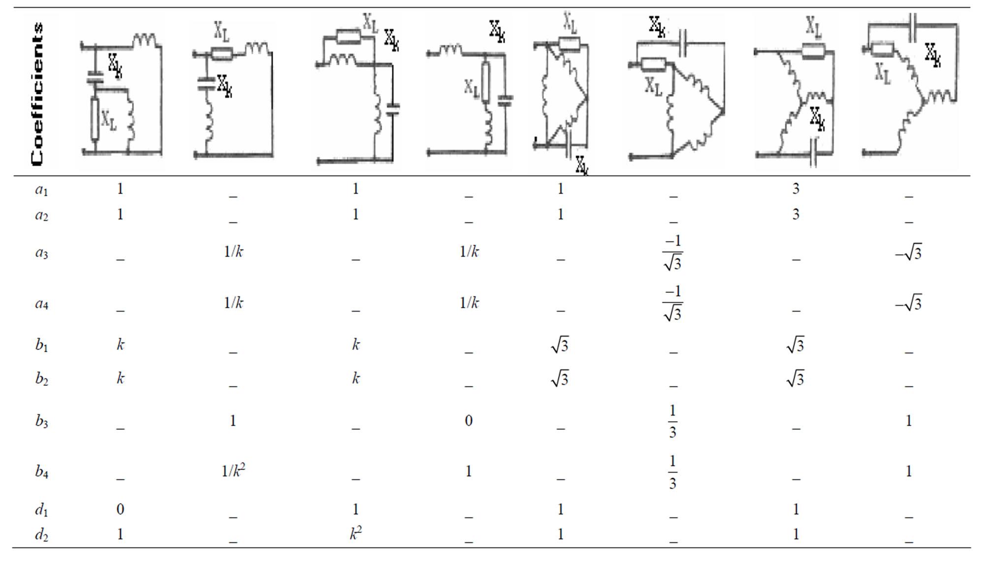 Towards Economic Single Phase Motor Turbo 200 Capacitor Wiring Diagram