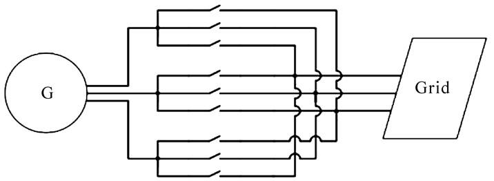Phd thesis matrix converterPhd thesis matrix converter. Admission ...
