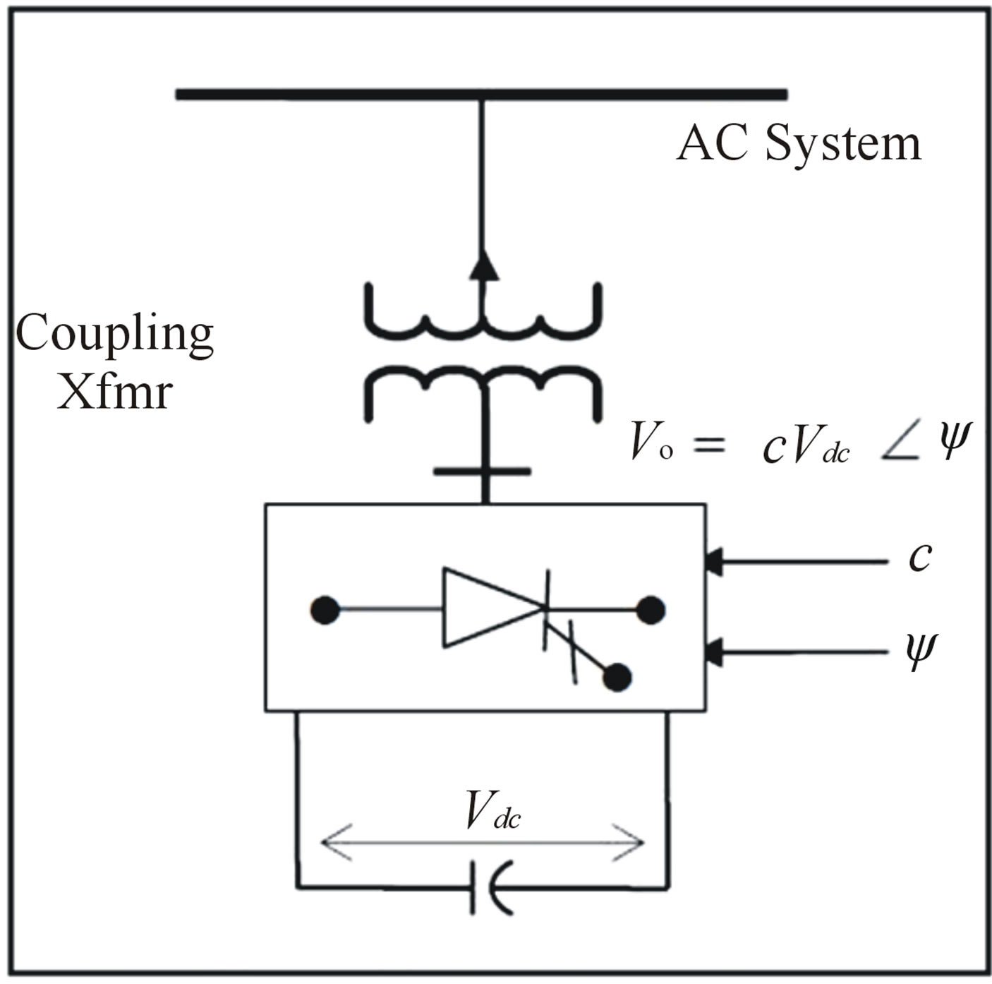 statcom thesis The statcom control scheme for the grid connected hybrid energy generation  system  therefore, this thesis examines the use of static synchronous com.