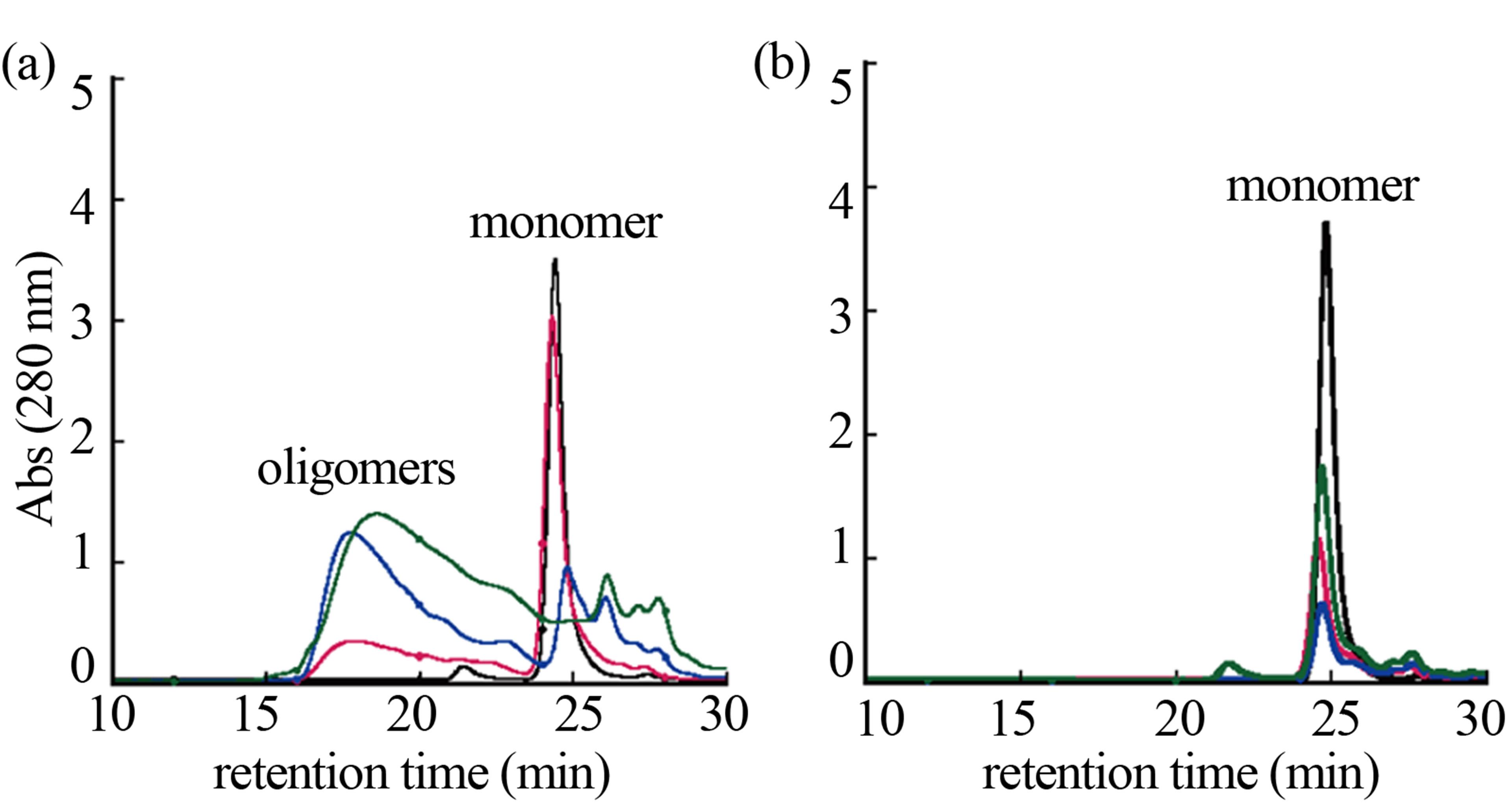 Dopamine cannot promote oligomerization of unoxidized <i>α