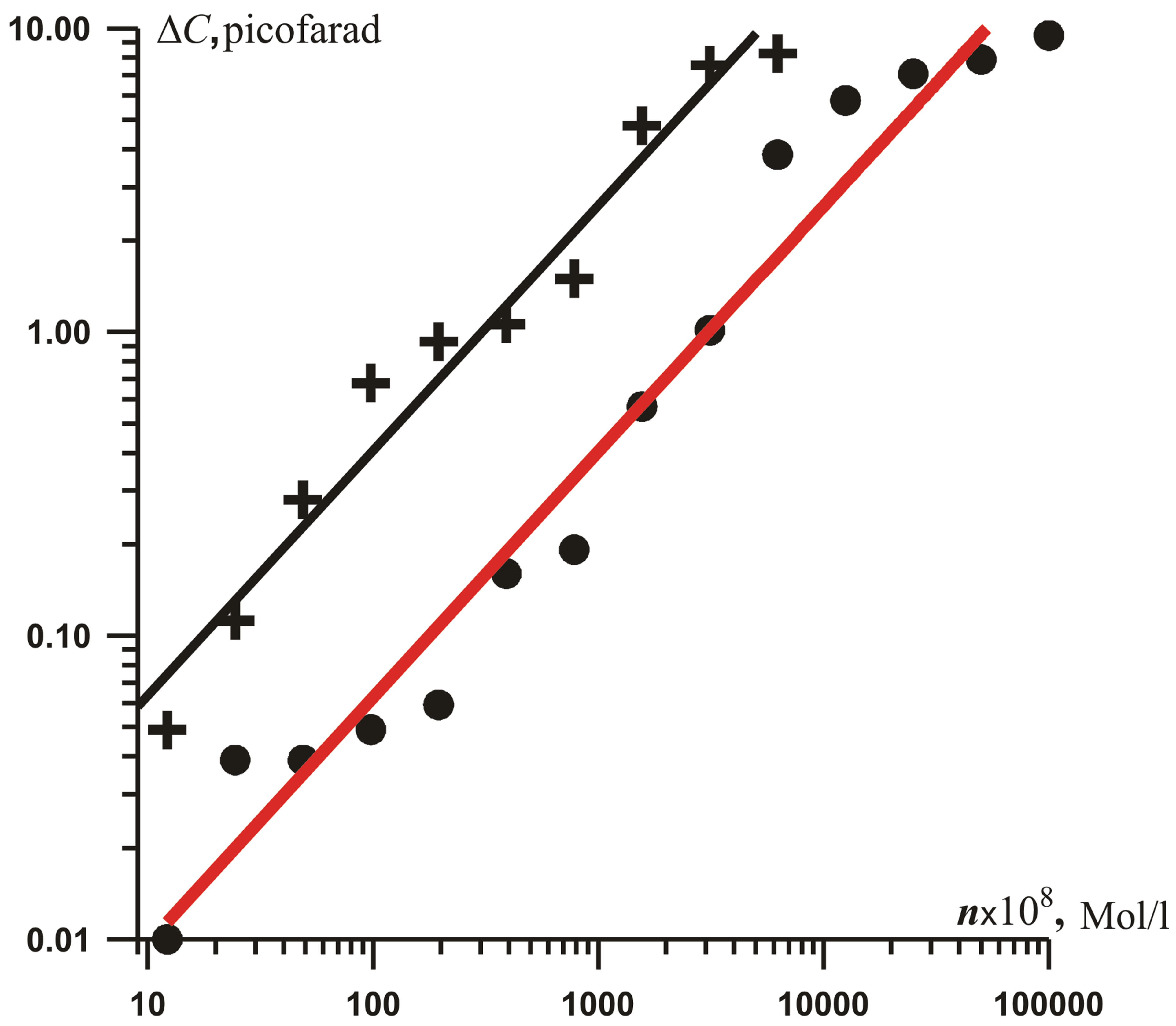 coordination interaction between rare earth and  or transition metal centers and thiophene series