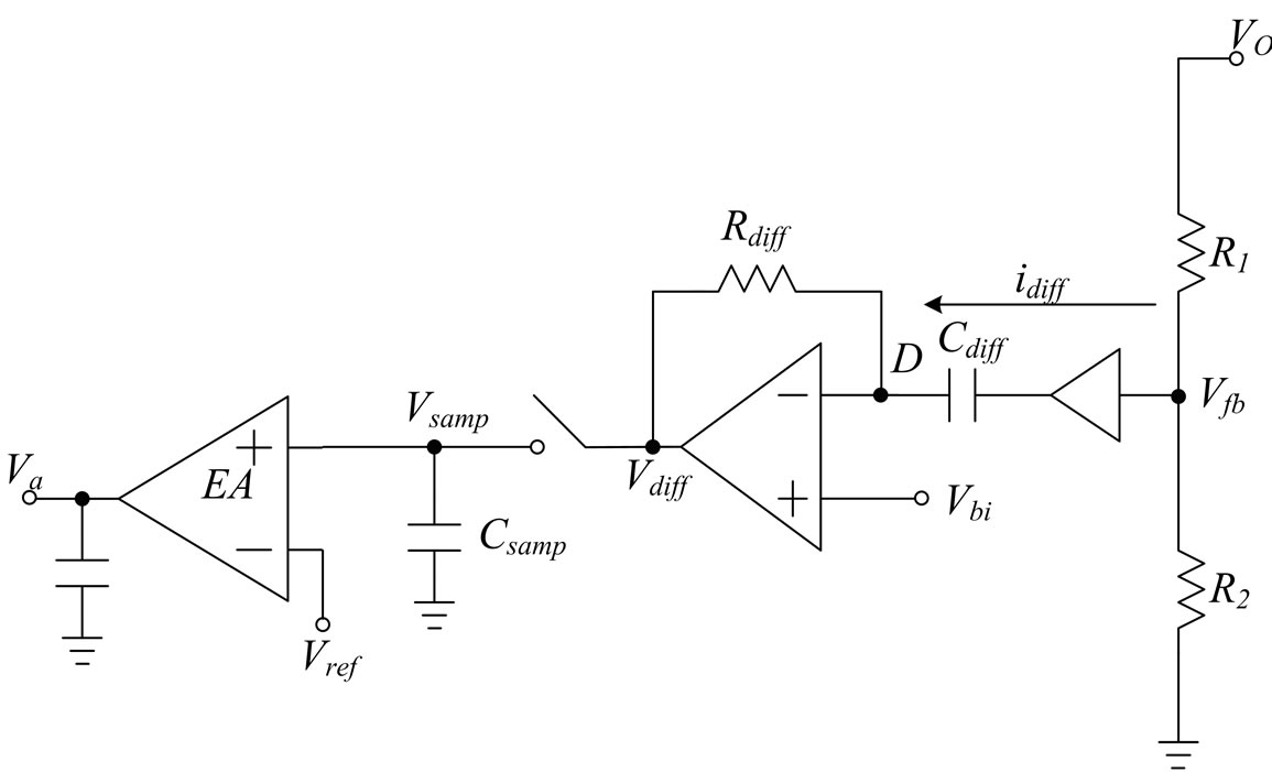 design and verification of a high performance led driver with an efficient current sensing