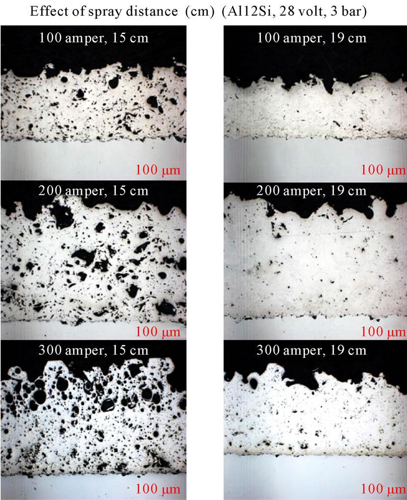 Micro Arc Oxidation Of Wire Arc Sprayed Al Mg6 Al Si12