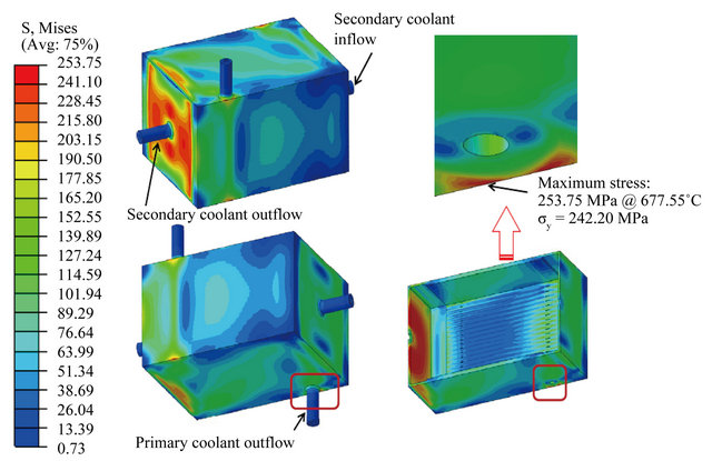 Macroscopic Structural Analysis on a 10 kW Class Lab-Scale