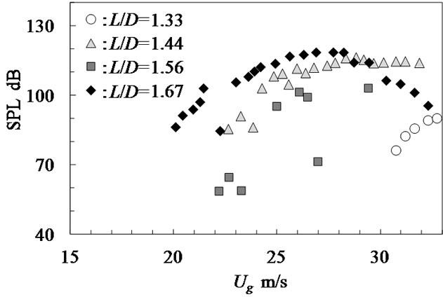 Acoustic Resonance Tube : Effect of arrangement tube banks on acoustic resonance