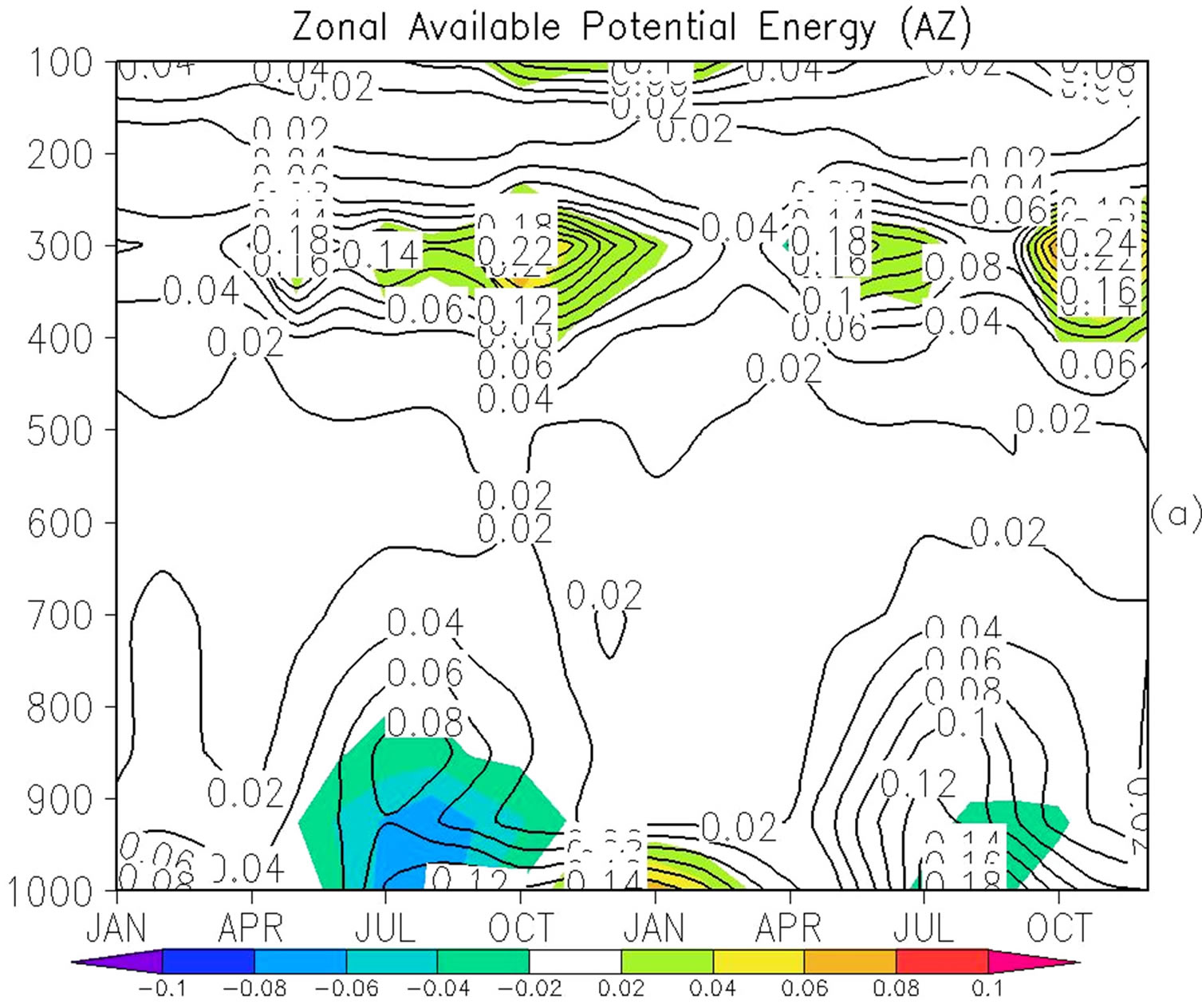 The Energy Cycle Associated to the Pacific Walker Circulation and