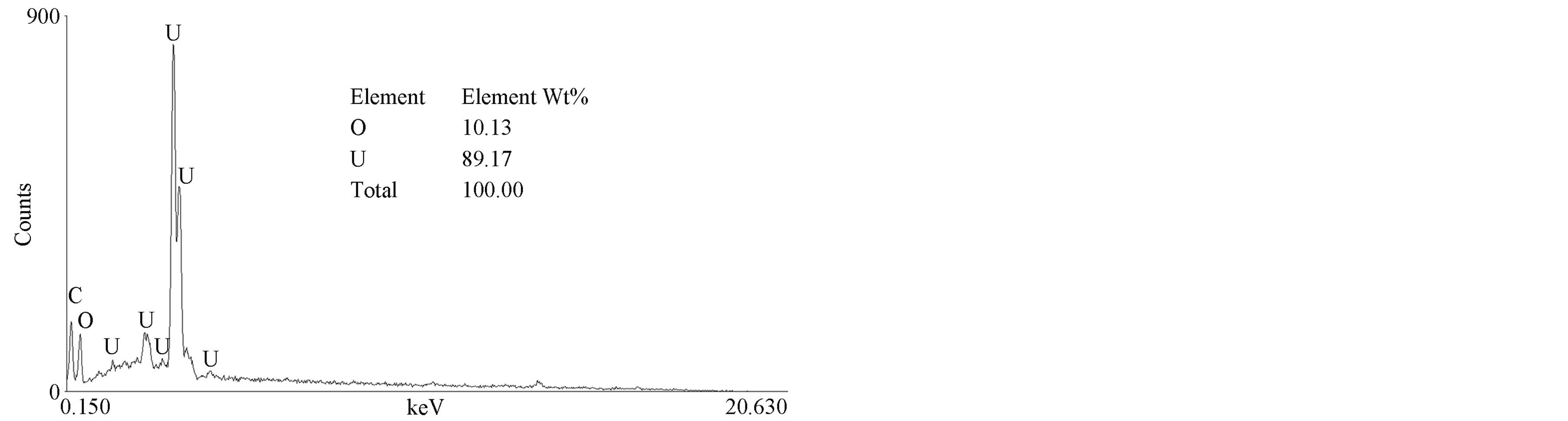monazite dating microprobe probe