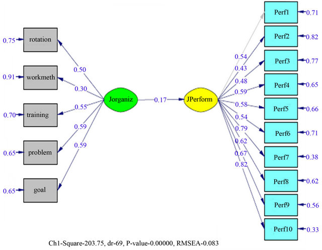 mediating relationship example for references