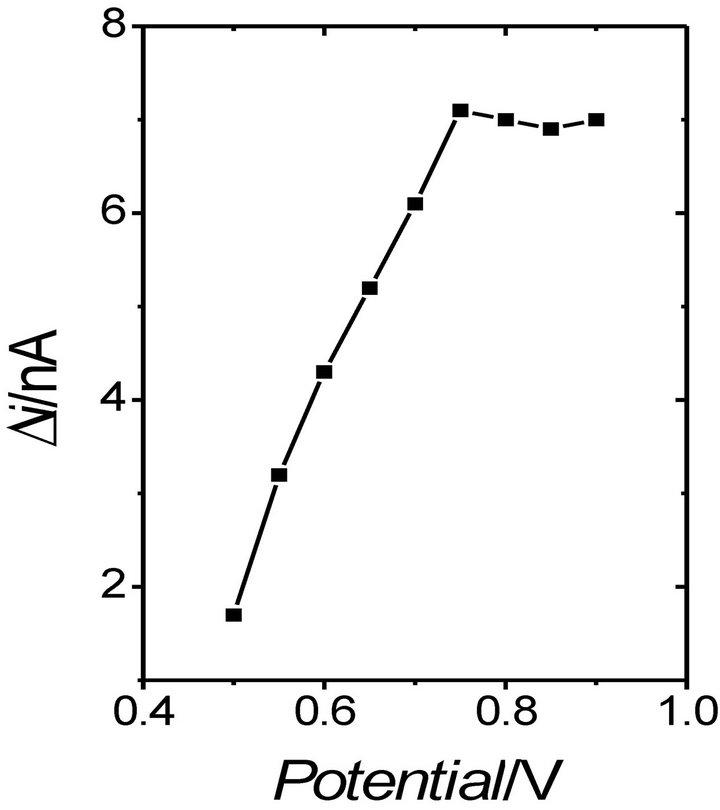 epub Applied Bayesian Statistics: