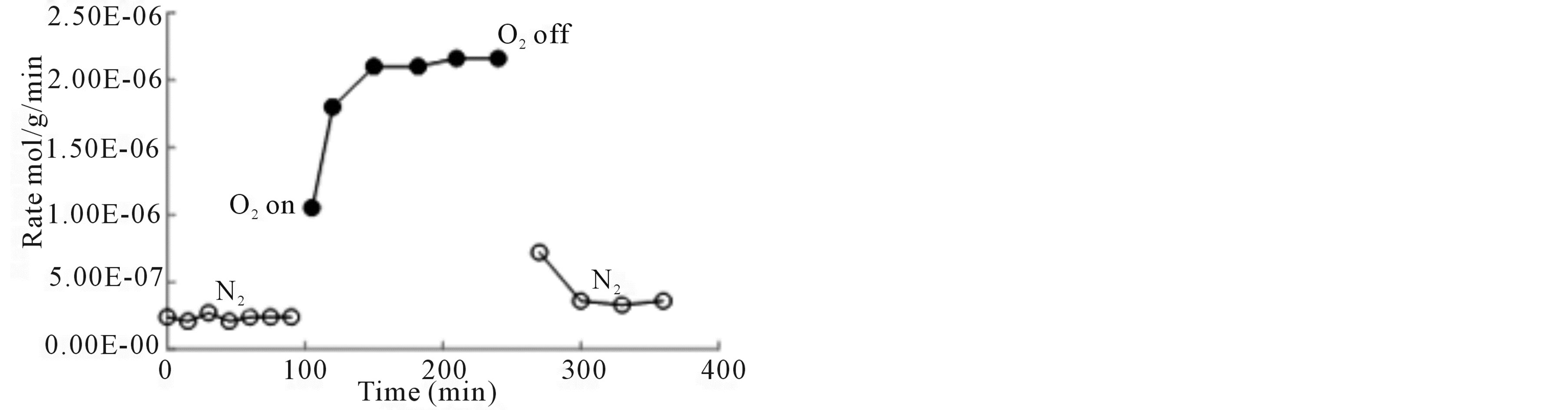 characterization of iron oxide nanoparticles International journal of photoenergy volume 2012, article id 608298, 5 pages  synthesis and characterization of iron oxide nanoparticles and applications in the.