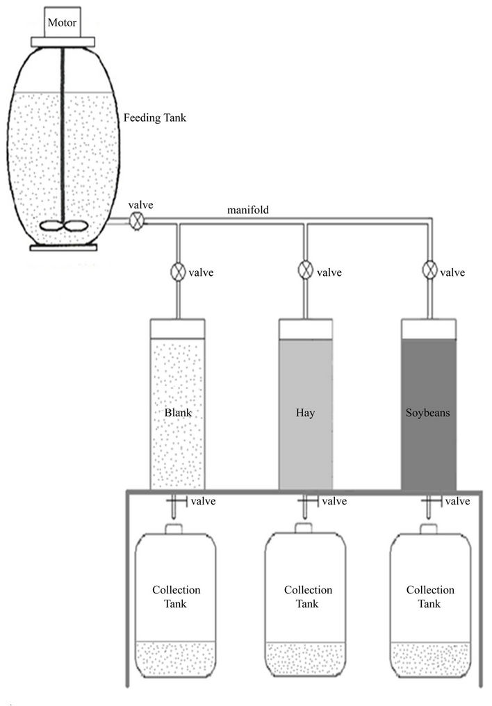 Sequential Remediation Processes For A Low Level Pesticide