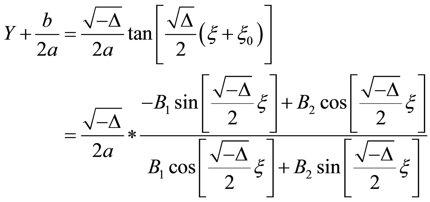 cumbersome indefinite integrals