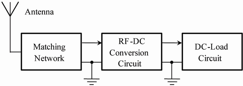 optimization of the voltage doubler stages in an rf