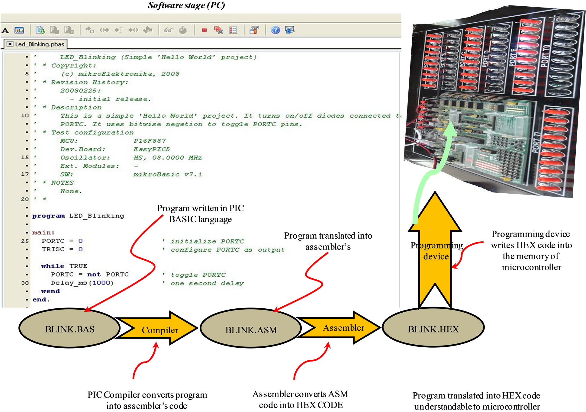 Design And Implementation Of Electronic Control Trainer With Pic 8 Pin Relay Wiring Diagram Normally Open 1 3 Figure 6 Details The Software