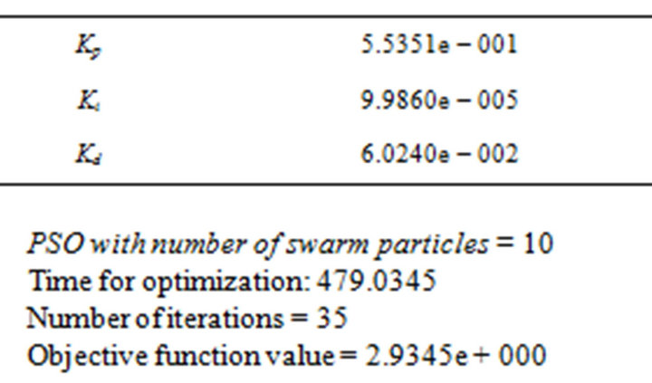 m.tech thesis on particle swarm optimization