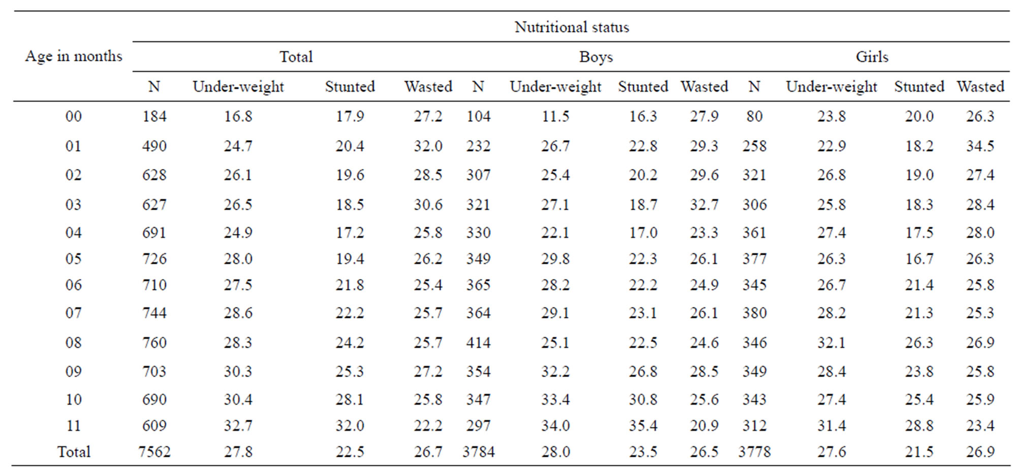 What Is The Normal Weight For 8 Month Old Baby Jelq Zararlar