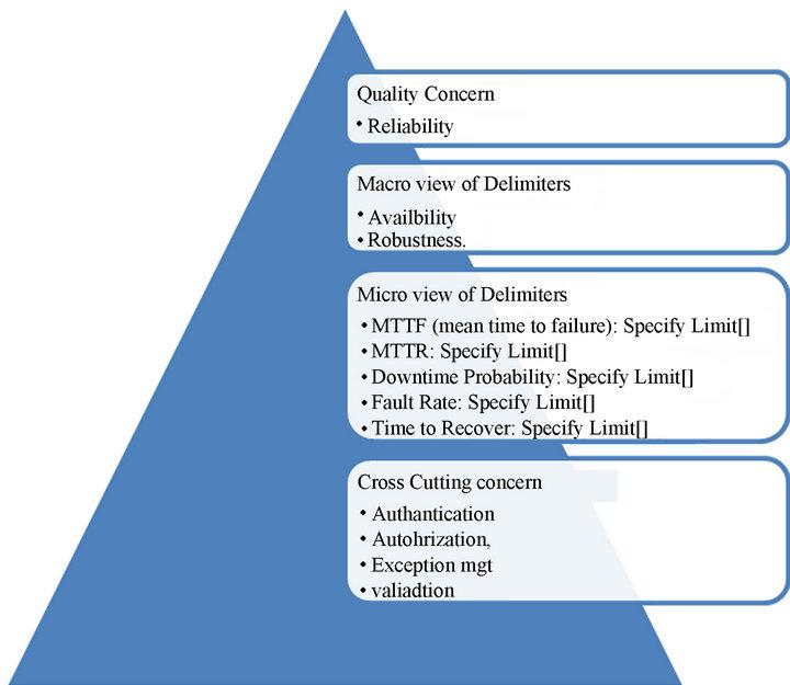 domain model refinement Page 1 domain model refinement larman, chapter 31 cse 432: object-oriented software engineering glenn d blank, lehigh university page 2 domain model.