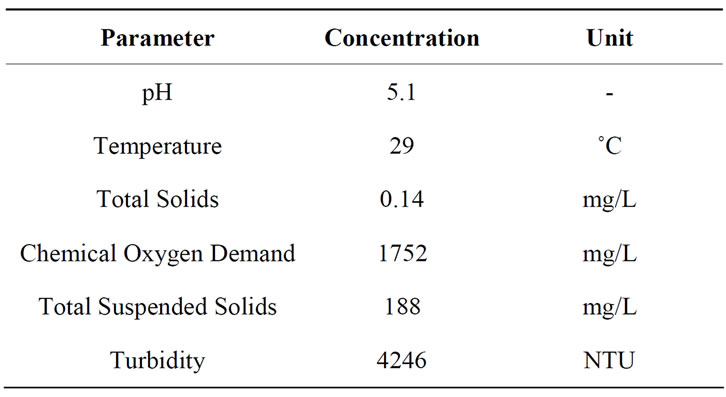 Is Colloidal Silicon Dioxide A Natural Resource