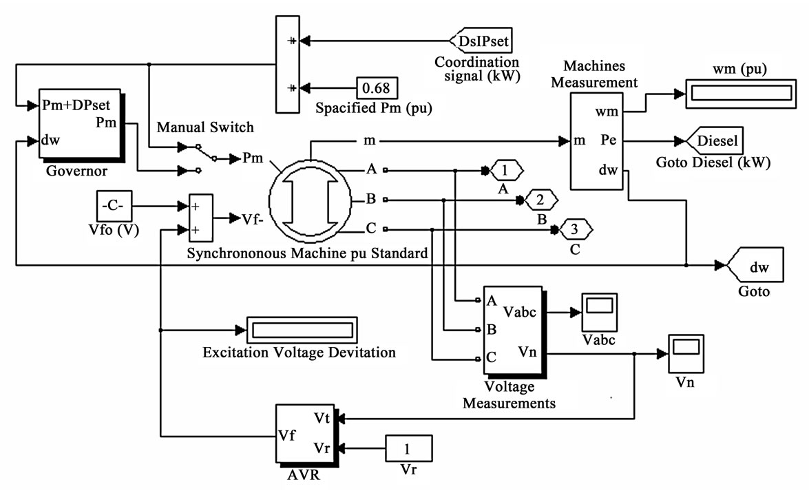 utilization of energy capacitor systems in power