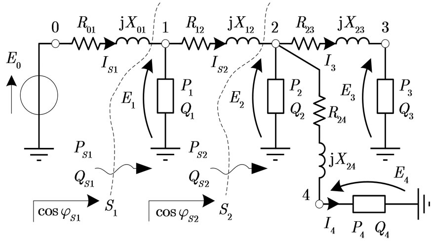 voltage control in smart grids  an approach based on