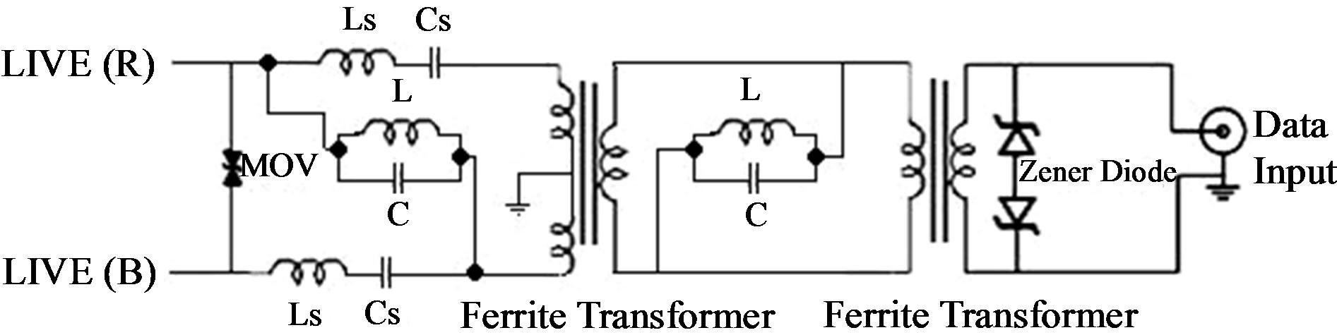 Design Of Bidirectional Coupling Circuit For Broadband Power Line Zener High Voltage Coupler