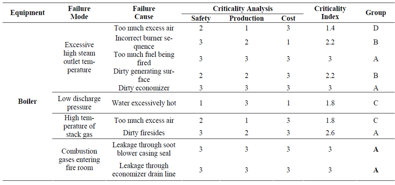 reliability centered maintenance case study pdf