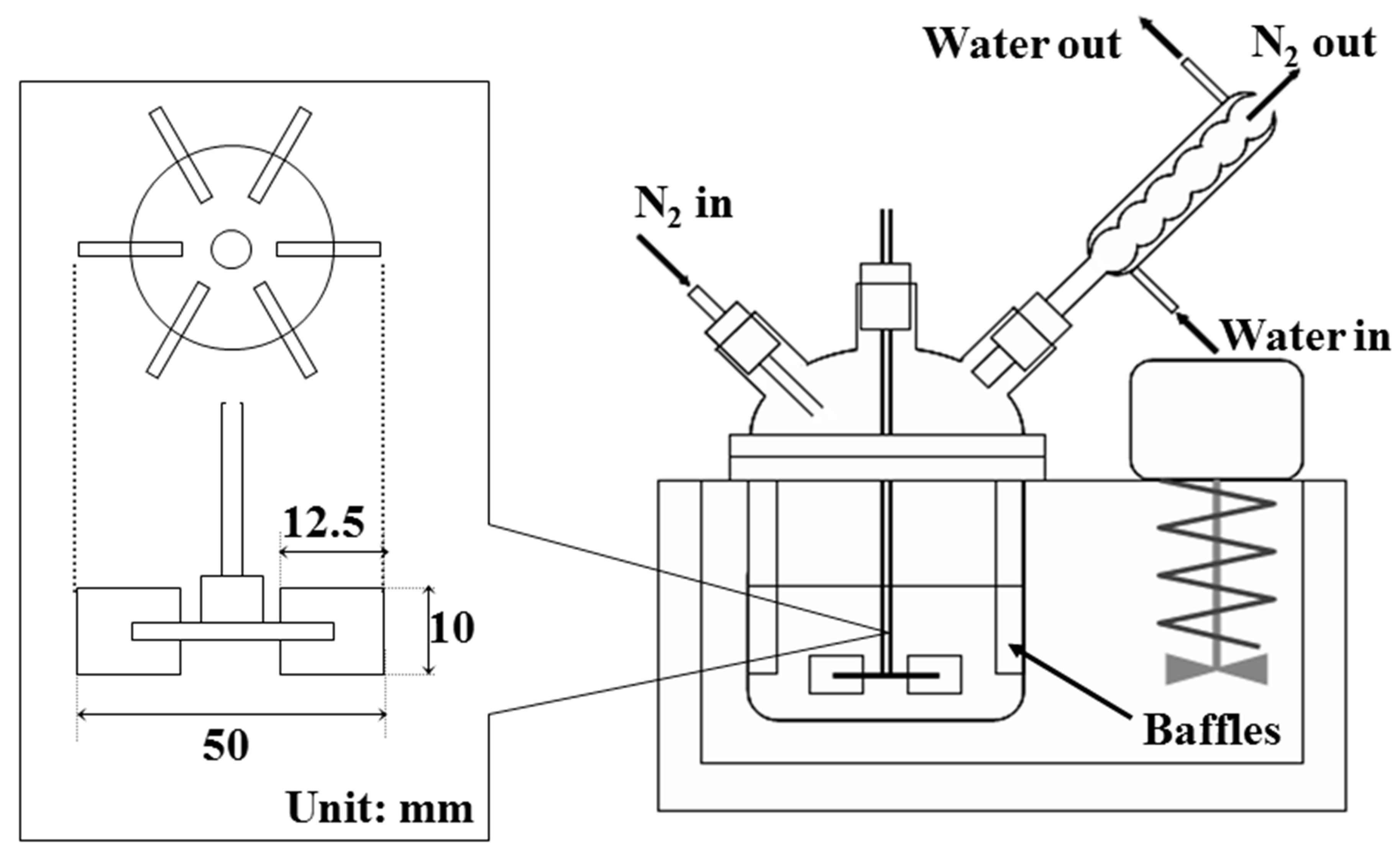 preparation of microcapsules with liquid droplet coalescence method followed by phase separation
