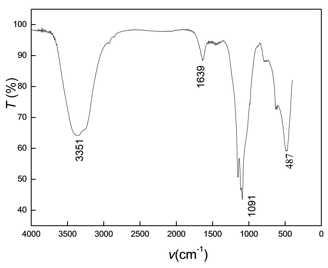 N Propyl Acetate Ir The FT-IR spectrum of the