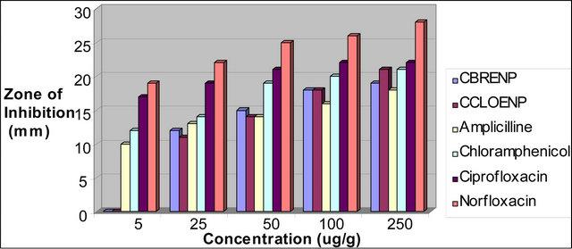 nexium low magnesium levels