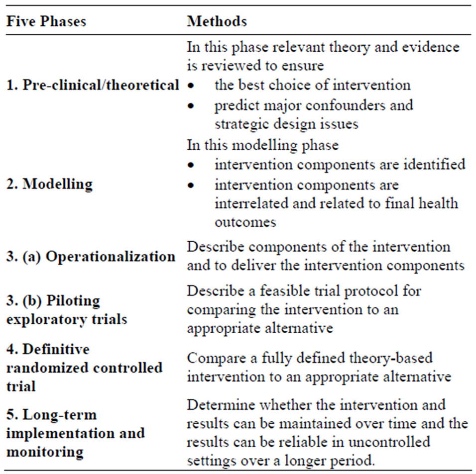 theoretical framework of cigarrete smoking A model of the impact of smoking bans on smoking with evidence from bans in england smoking bans and excise taxes on smoking drawing on a theoretical framework for.