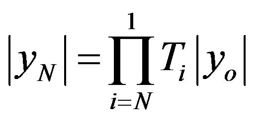 Reflection Coefficient Symbol Reflection Coefficient Has