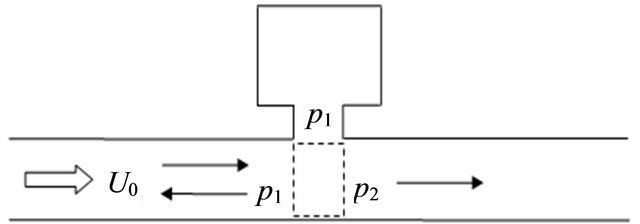 Attenuation Performance of a Semi-Active Helmholtz Resonator in a