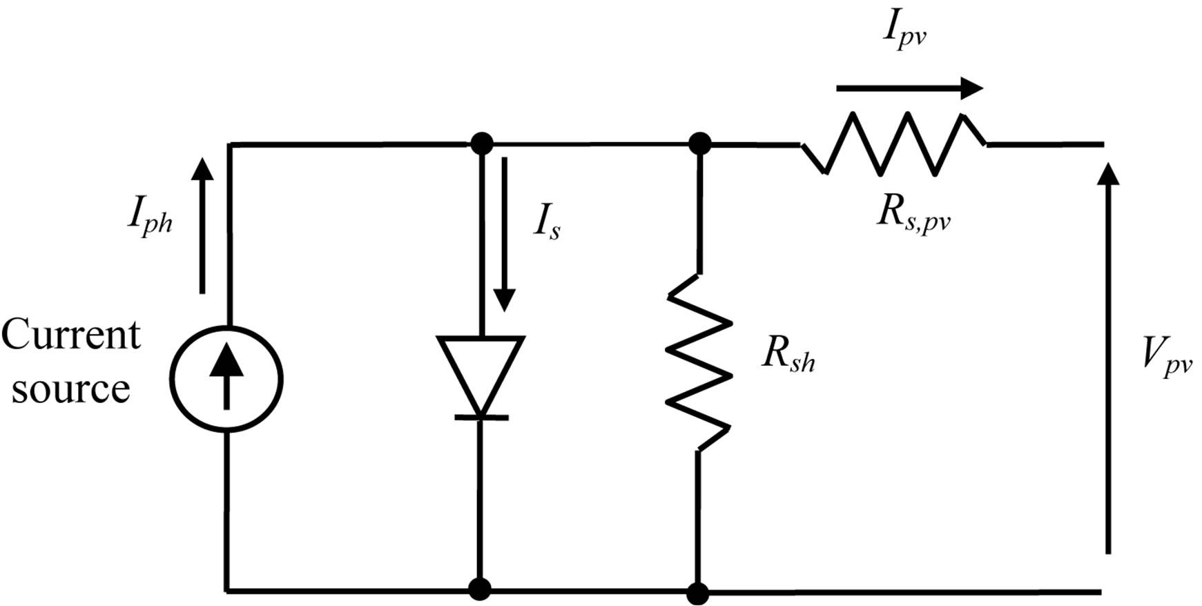 design analysis of dc