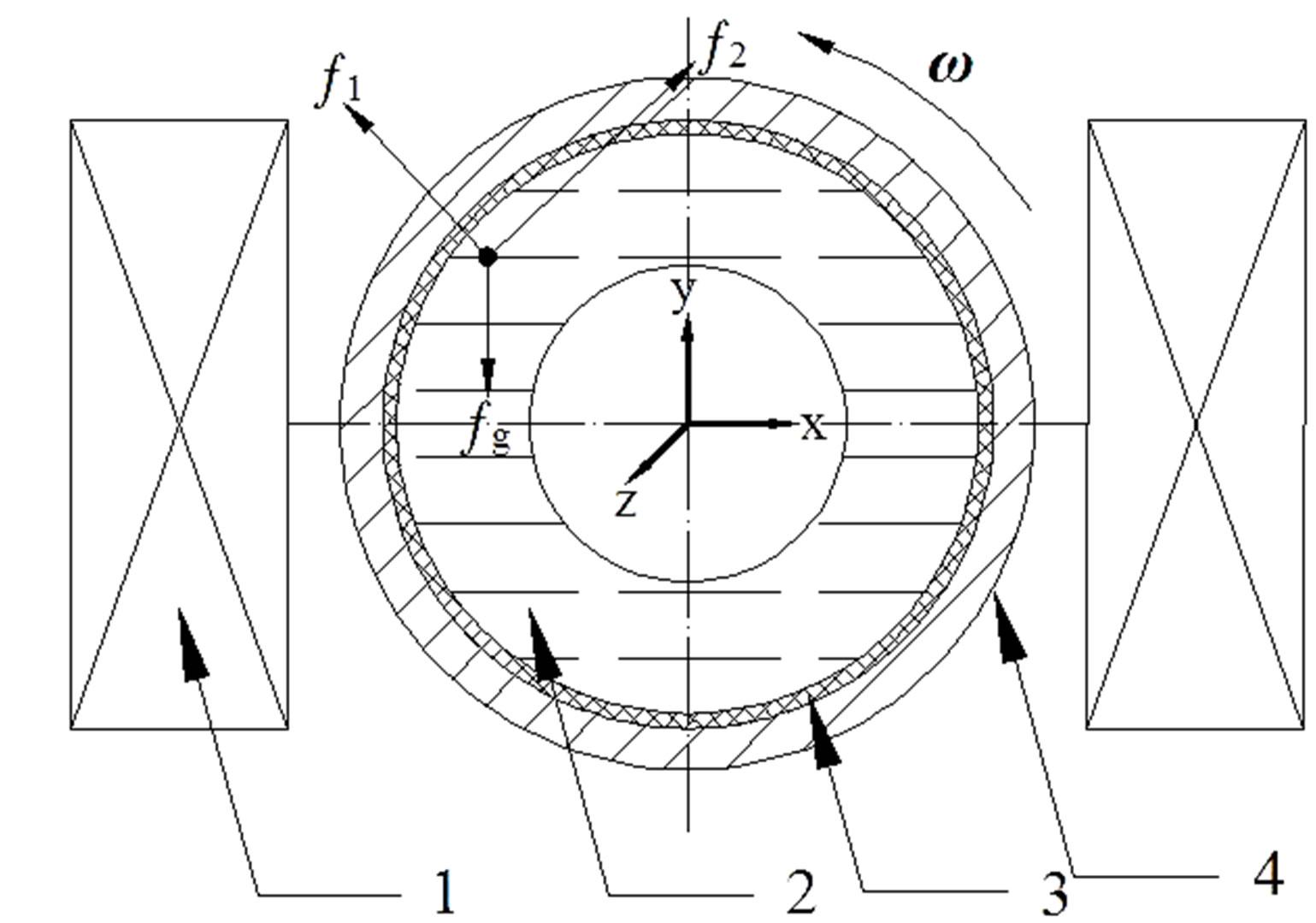 Water Mold Diagram diagram of electromagnetic
