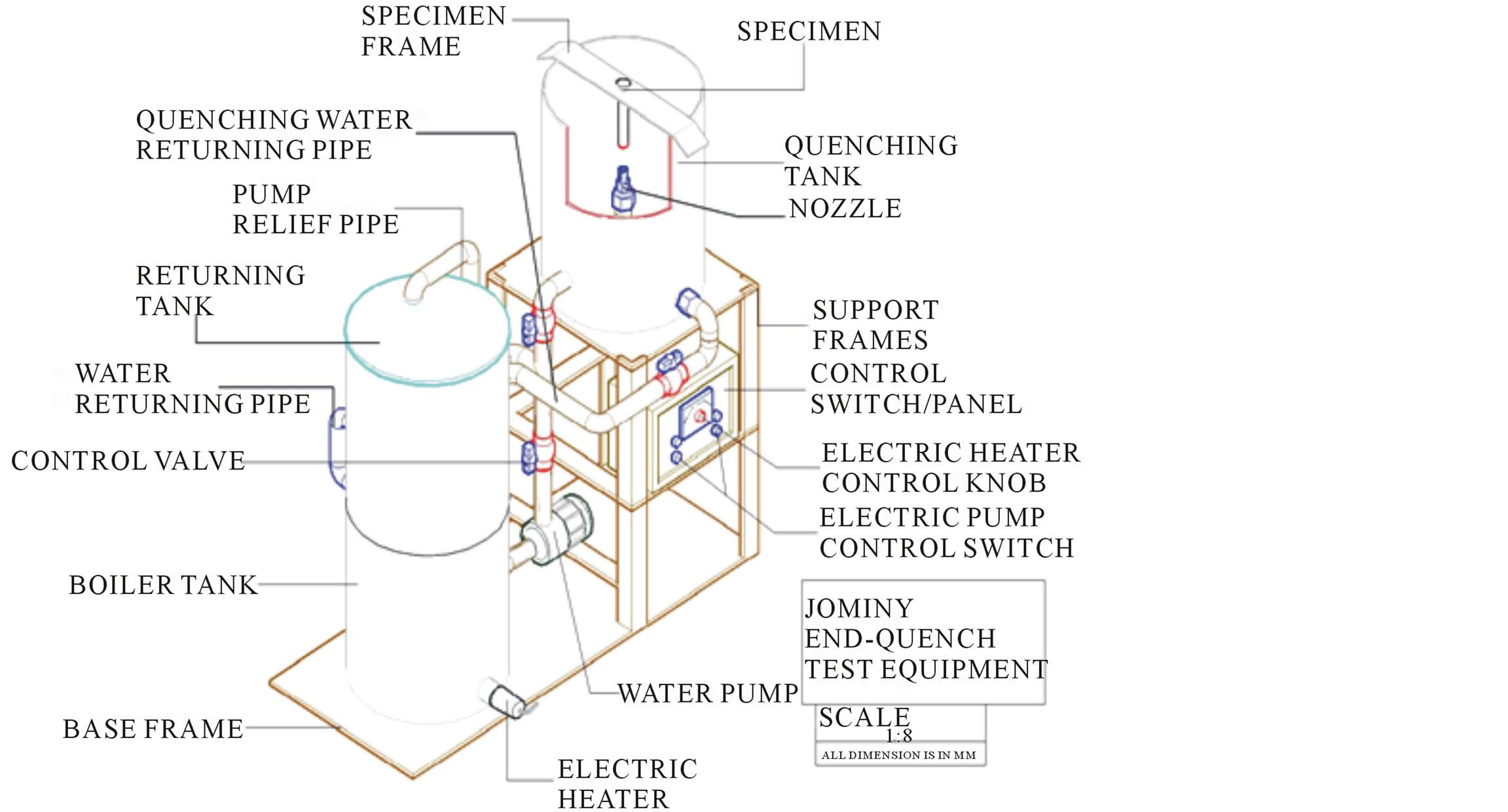 quench machine