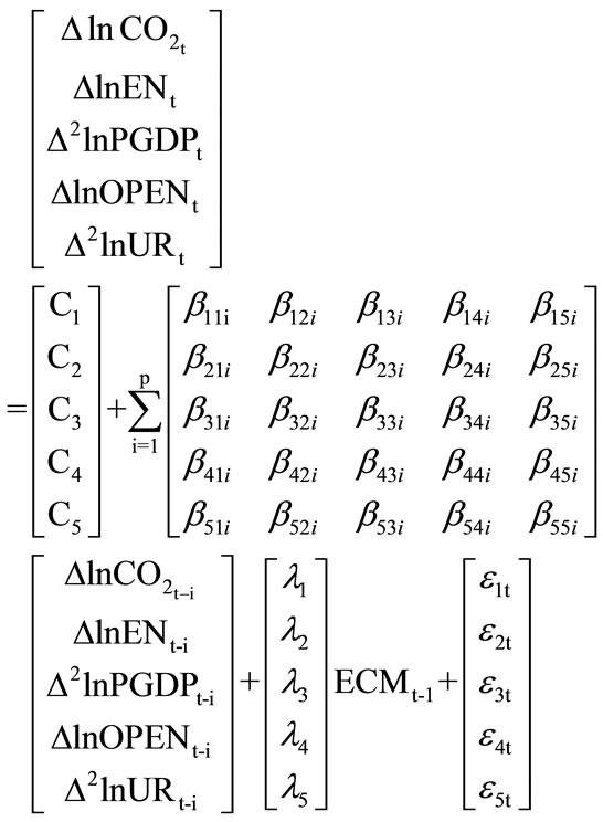 An Econometric Analysis for CO<sub>2</sub> Emissions, Energy