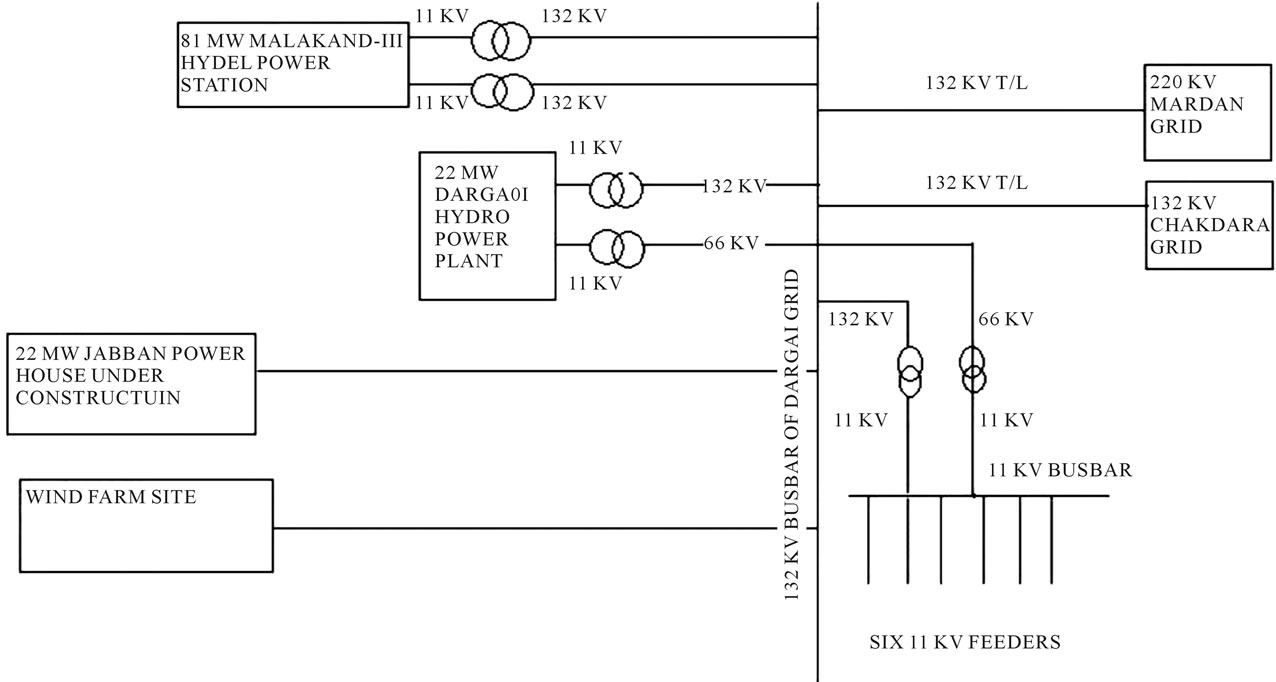 Hydel Power Plant Diagram Wiring Library Hydro And Storing Figure 4 Single Line Of