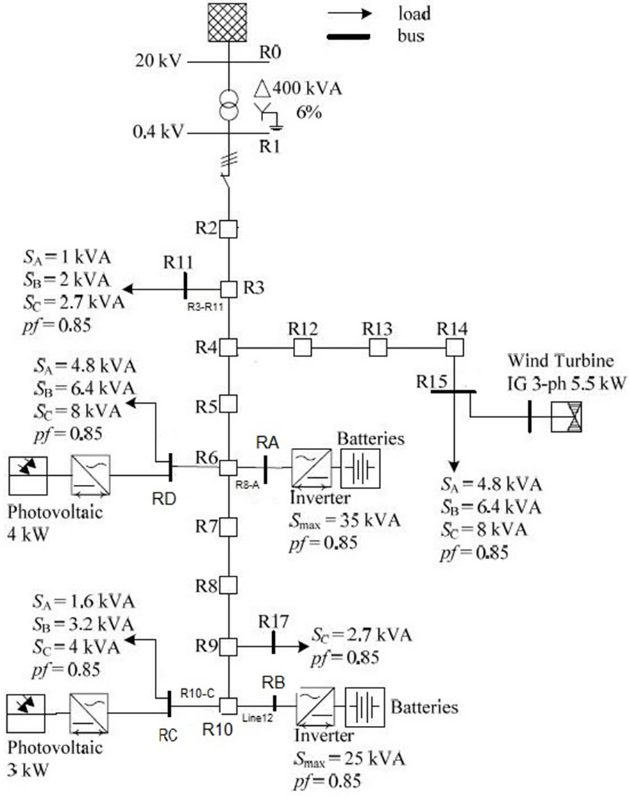 Mitigation Of Unbalanced Voltage Sags And Unbalance In Cigre 2006 Gm 6 0 Engine Diagram Low Distribution Network