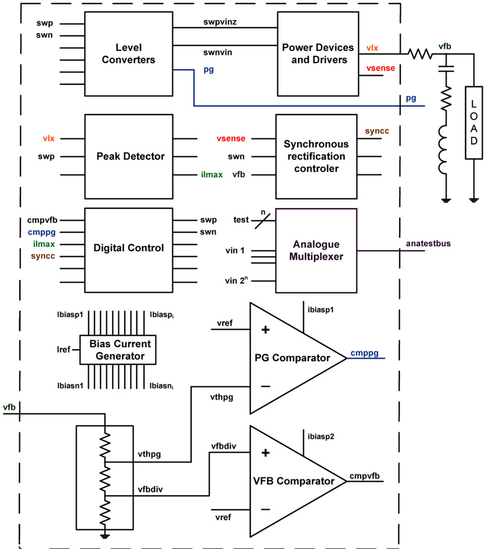 Analogue And Mixed Signal Production Test Speed Up By Means Of Fault I P Converter Block Diagram Dc In A Environment