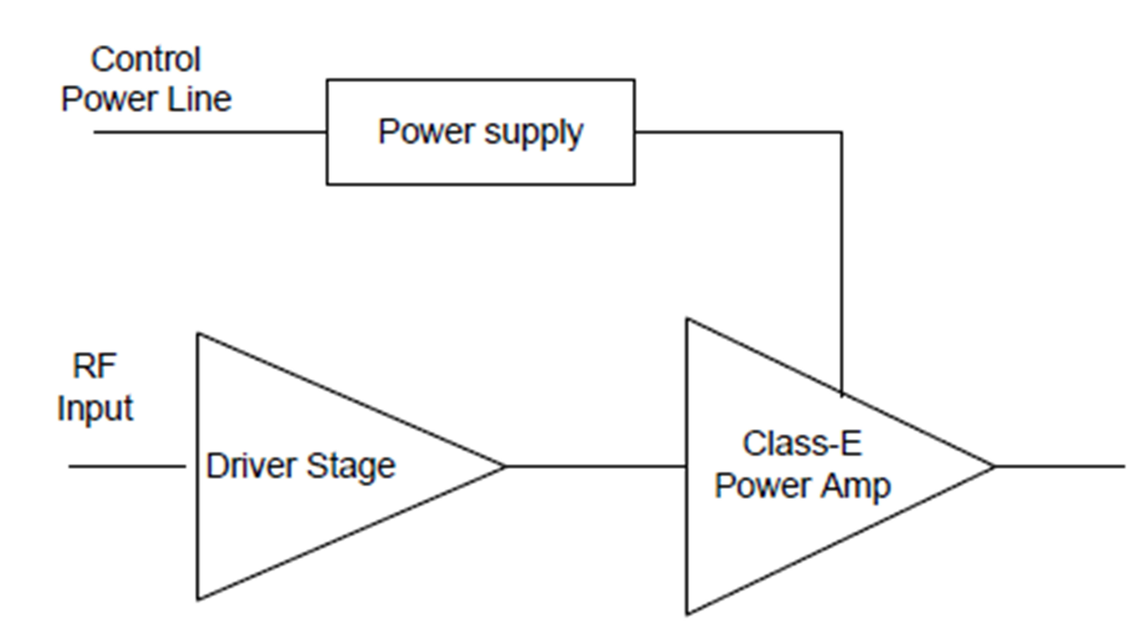 A 18 Ghz Power Amplifier Class E With Good Average Added Electrical Schematic Classes