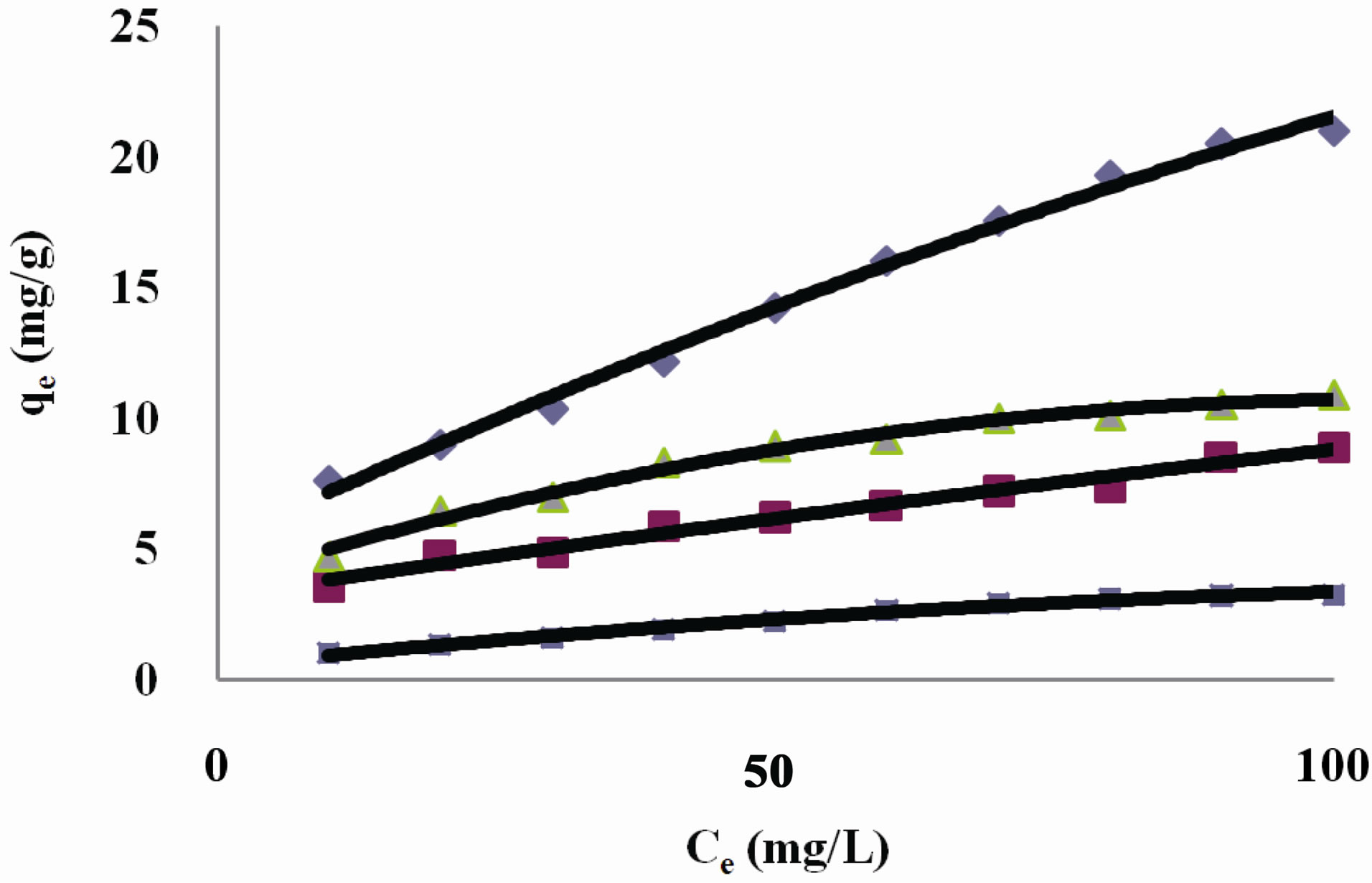 thesis on adsorption 40 chapter 3 experimental methods 31 gas adsorption measurements 311 introduction to characterize a potential hydrogen storage material, we must measure the amount of.