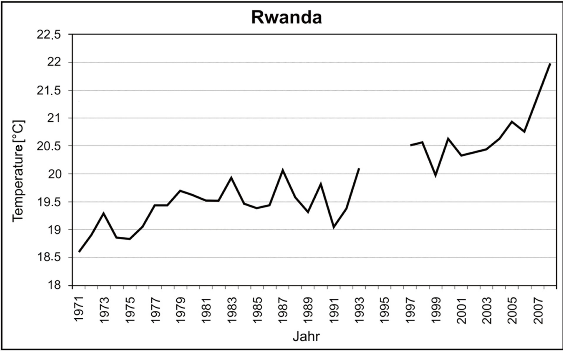 rwanda genocide term paper The genesis of rwandan massacre can be traced back to the colonial rule which was marked by unequal treatment between the two main communities.