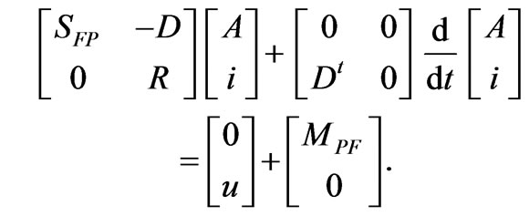 non linear magnetic hysteresis modelling by finite volume