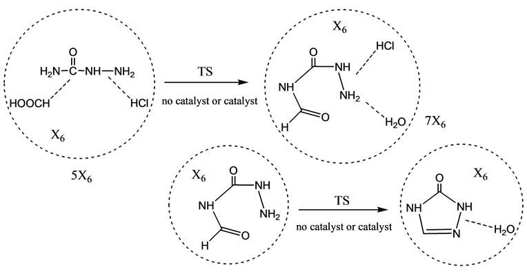 Theoretically Catalytic Synthesis of 5-Nitro-1,2,4-Triazol-3