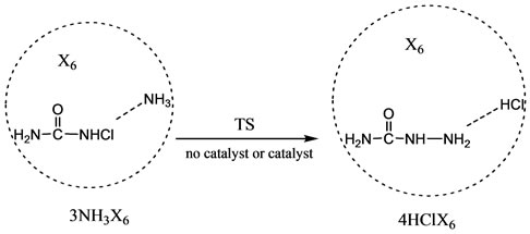 Theoretically Catalytic Synthesis of 5-Nitro-1,2,4-Triazol-3-One in