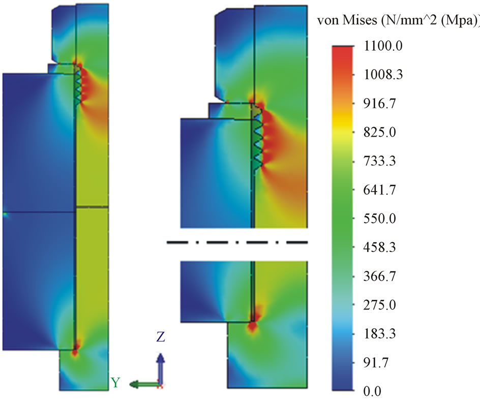 Stress Analysis of Bolted Joints Part I  Numerical