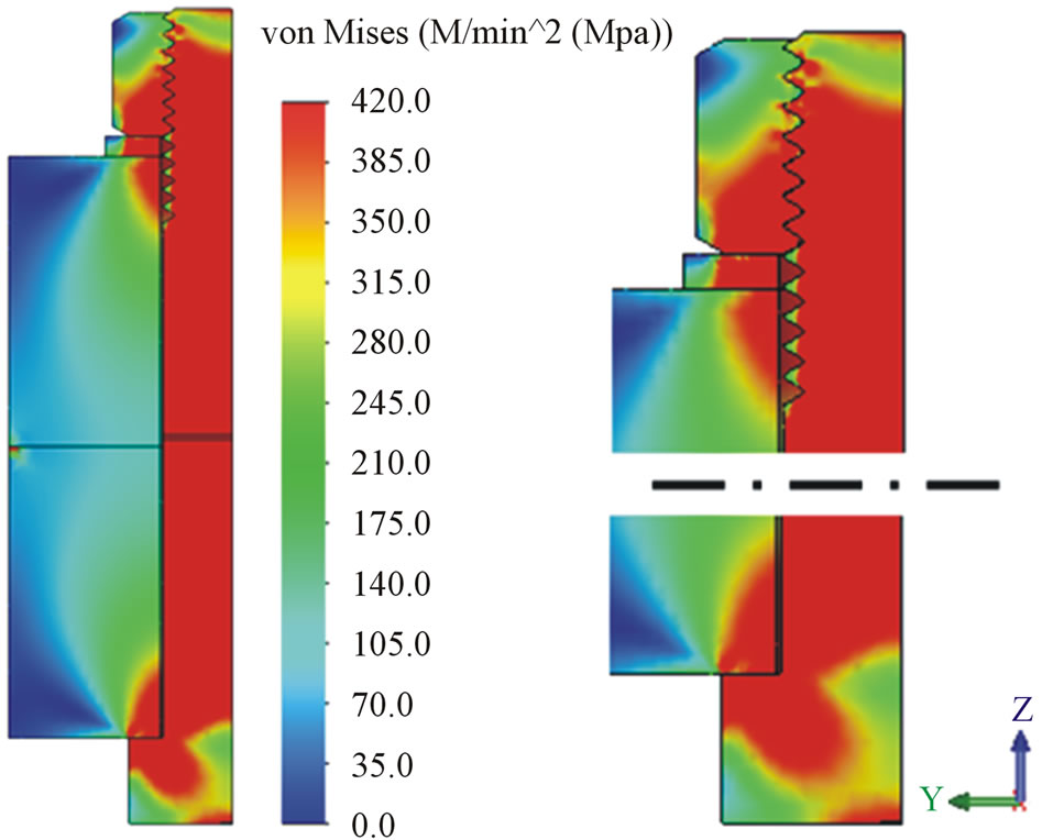 Stress Analysis of Bolted Joints Part I. Numerical Dimensioning Method