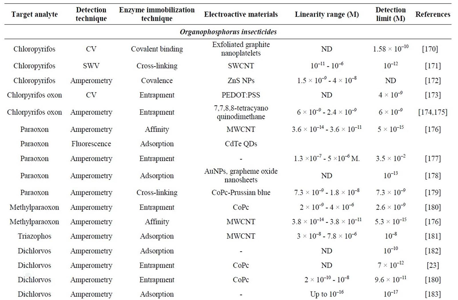 how to read ftir spectroscopy
