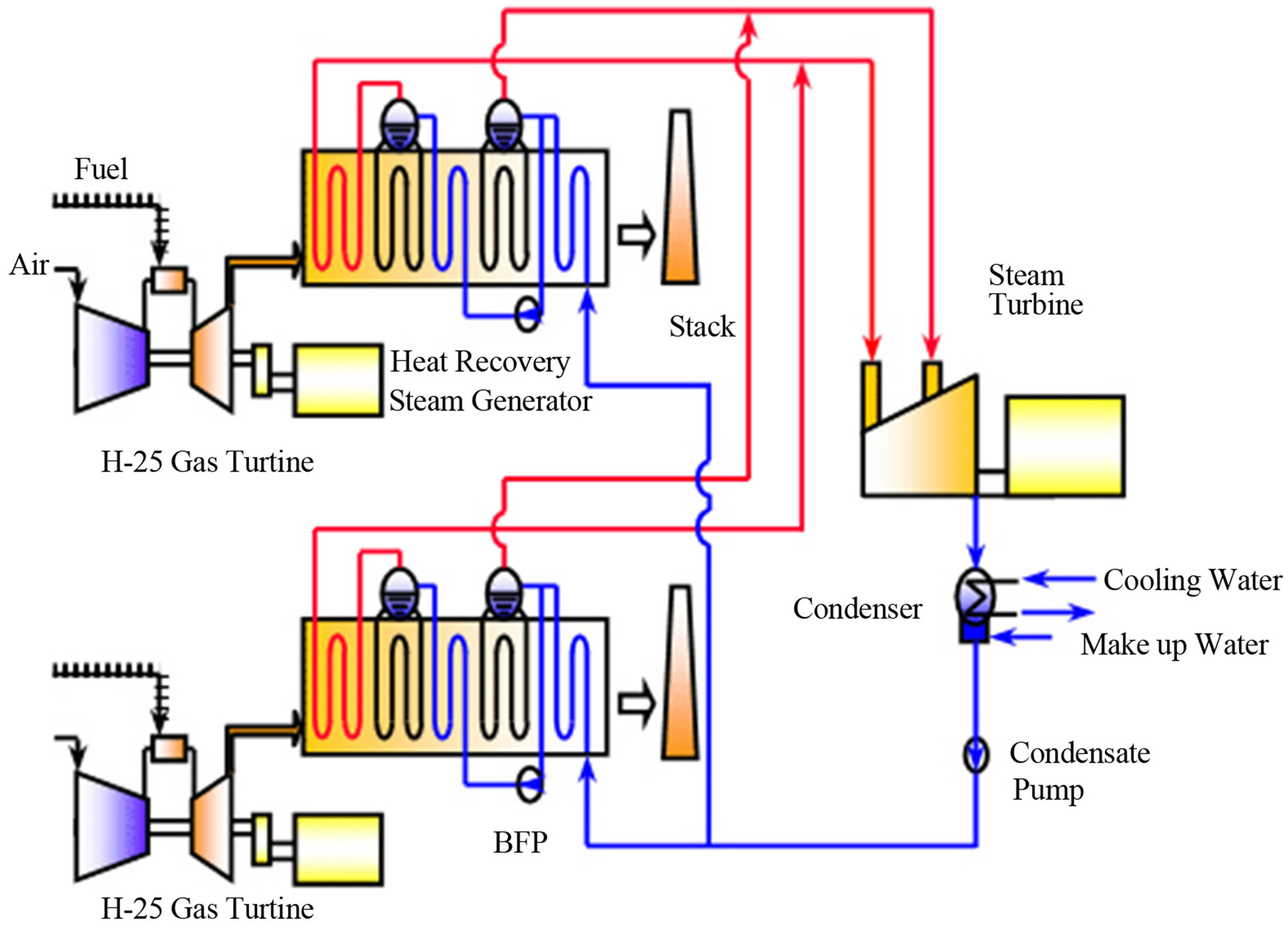 Schematic Diagram Of Combined Cycle Gas Power Plant Trusted Wiring Hydroelectric Flow Towards Energy Conservation In Qatar Micro Hydro