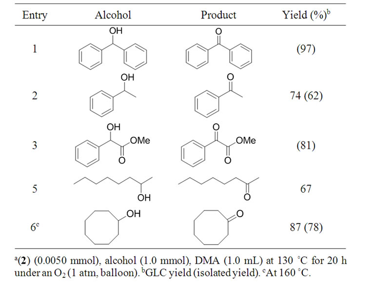 Simple and Practical Aerobic Oxidation of Alcohols ...